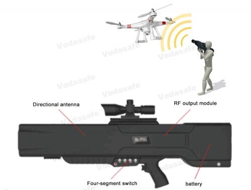 Drone signal jammer - drone jammer illegal surveillance
